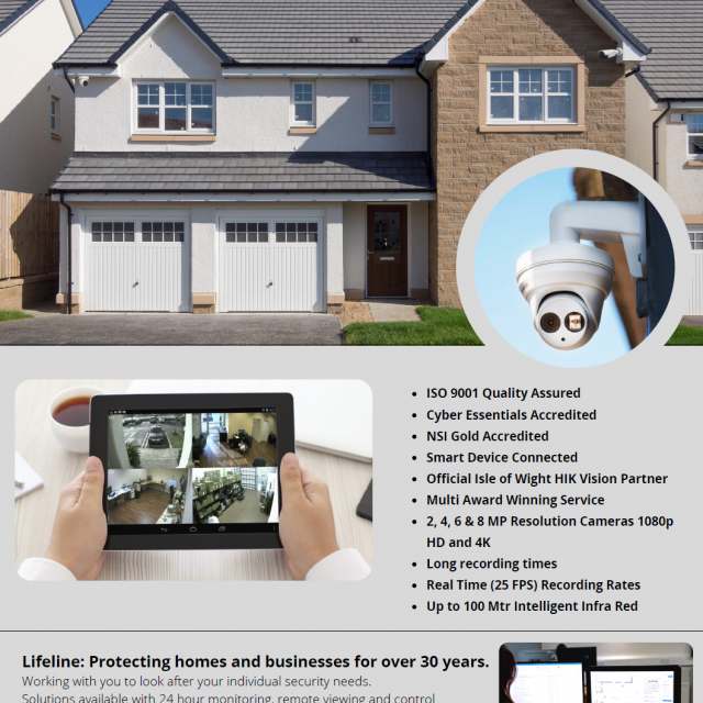 CCTV for Homes
